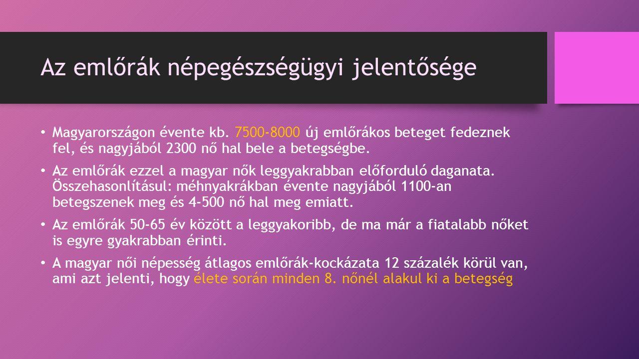 Az emlőrák népegészségügyi jelentősége Magyarországon évente kb.