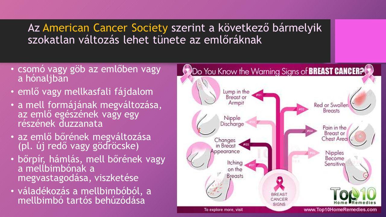 Az American Cancer Society szerint a következő bármelyik szokatlan változás lehet tünete az emlőráknak csomó vagy göb az emlőben vagy a hónaljban emlő vagy mellkasfali fájdalom a mell formájának megváltozása, az emlő egészének vagy egy részének duzzanata az emlő bőrének megváltozása (pl.