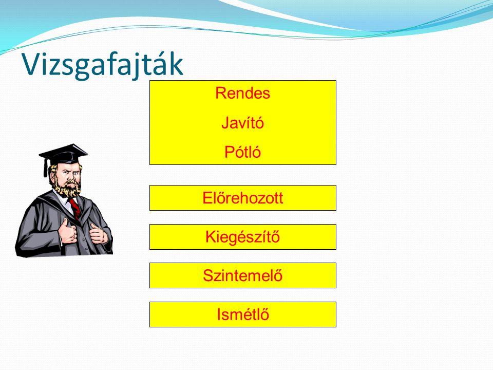 2013-ban felsőoktatási intézménybe felvett Gárdonyis diákok Oszt.felsőoktatási intézményszakmegjelölt hely 13.aELTE ÁJKjogász1.