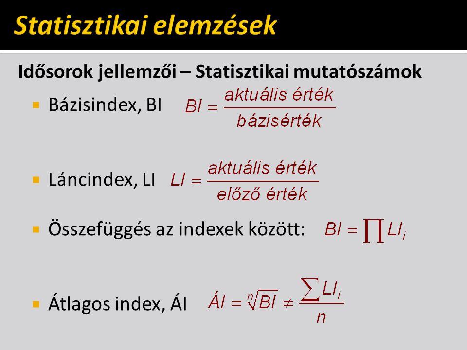 Idősorok jellemzői – Statisztikai mutatószámok  Bázisindex, BI  Láncindex, LI  Összefüggés az indexek között:  Átlagos index, ÁI