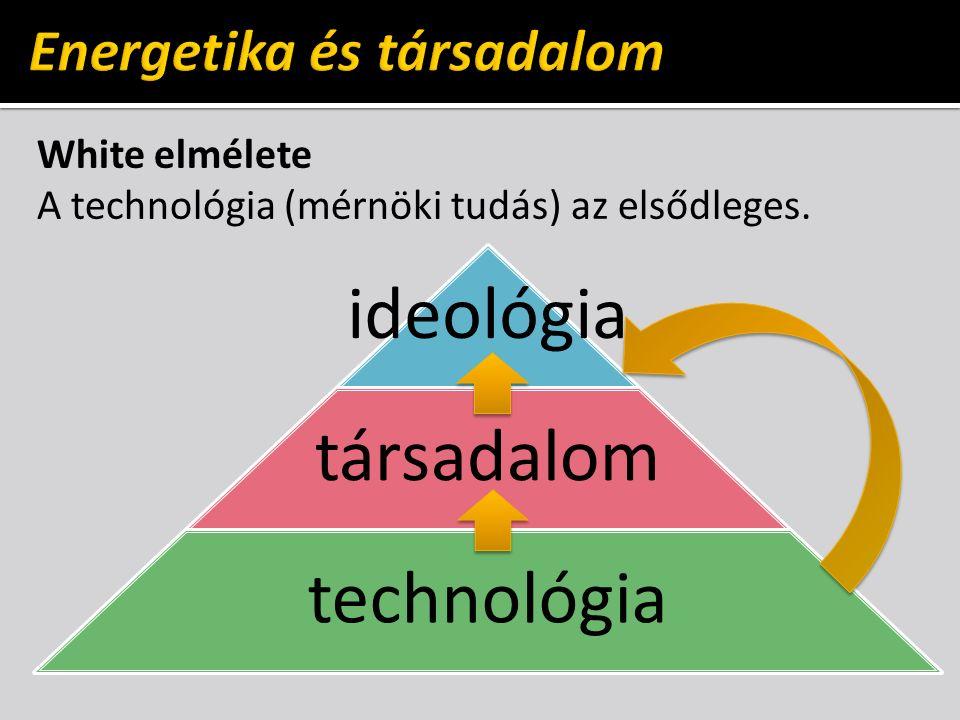 White elmélete A technológia (mérnöki tudás) az elsődleges. ideológia társadalom technológia