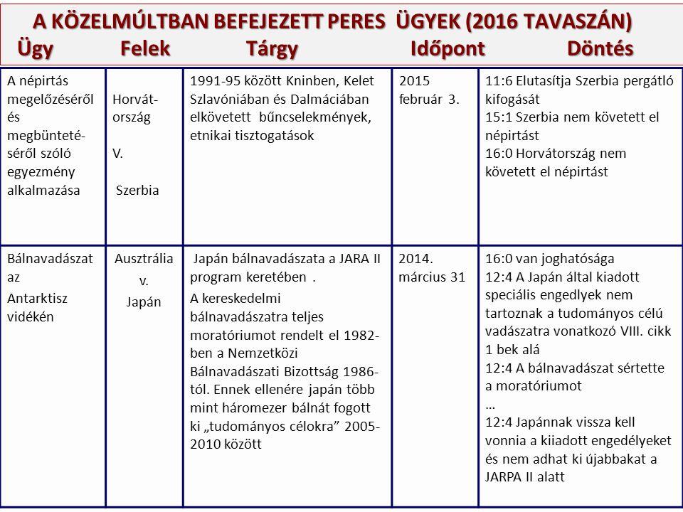 A népirtás megelőzéséről és megbünteté- séről szóló egyezmény alkalmazása Horvát- ország V.