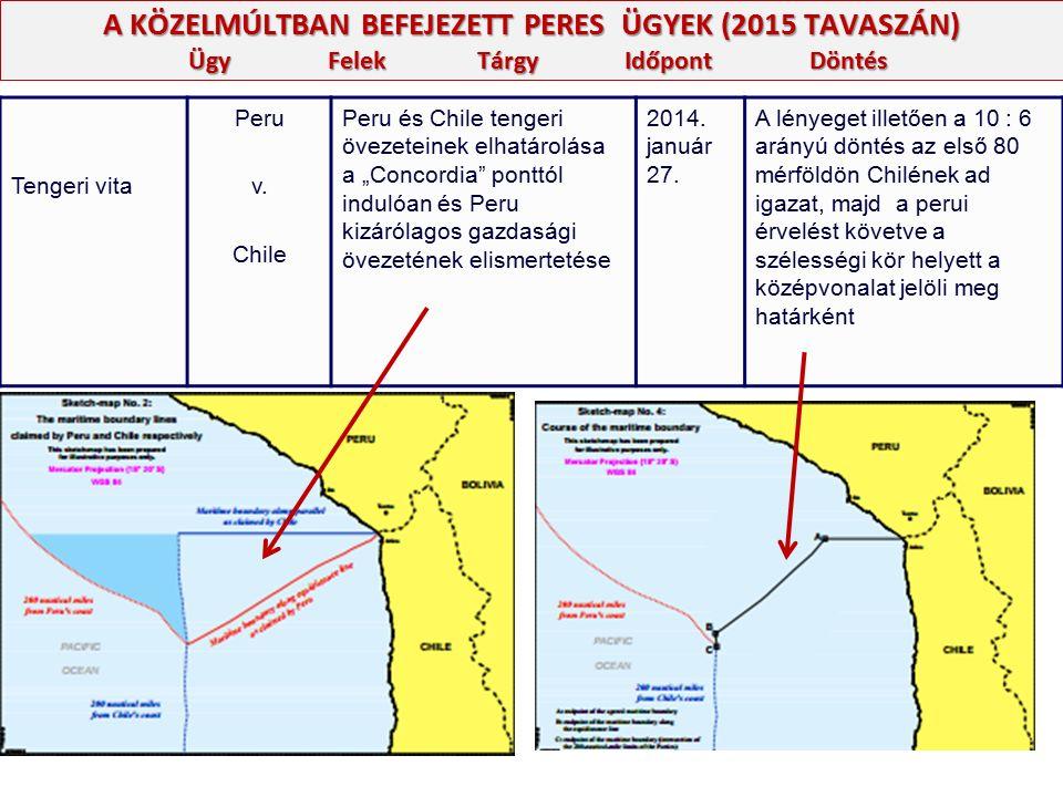 A KÖZELMÚLTBAN BEFEJEZETT PERES ÜGYEK (2015 TAVASZÁN) Ügy Felek Tárgy Időpont Döntés Tengeri vita Peru v.