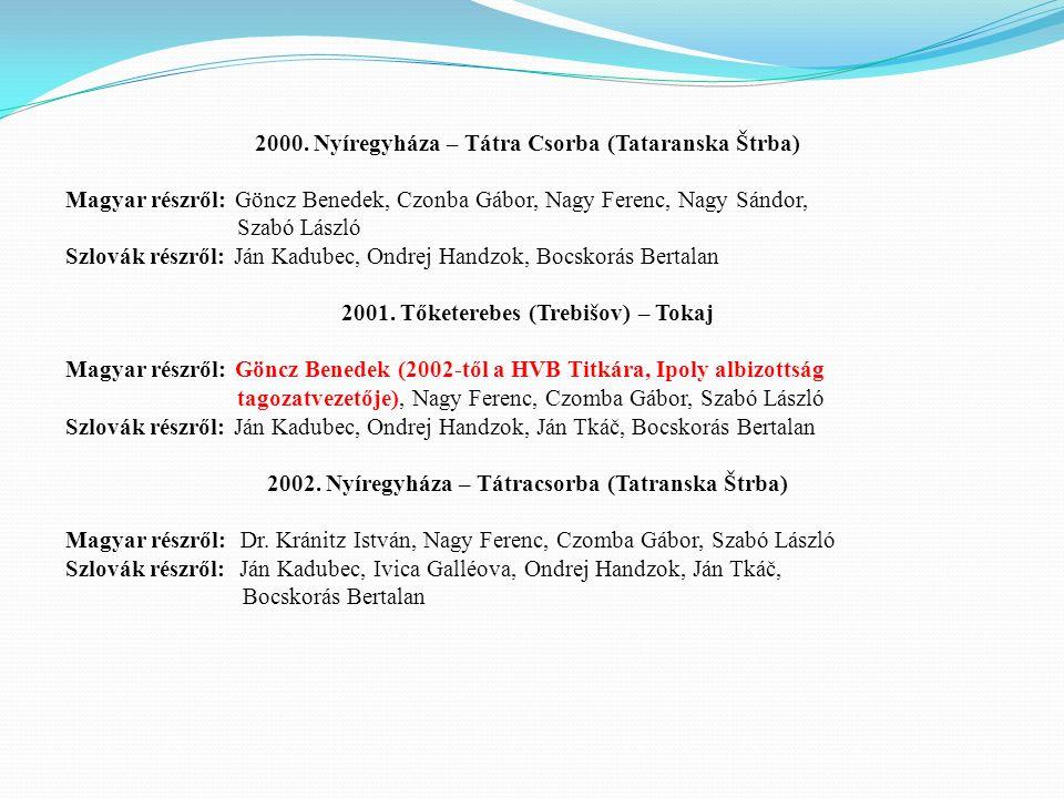 2003.Tőketerebes (Trebišov) – Miskolc Magyar részről: Dr.