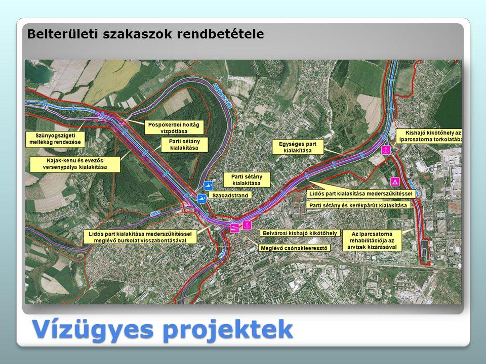 Vízügyes projektek Belterületi szakaszok rendbetétele