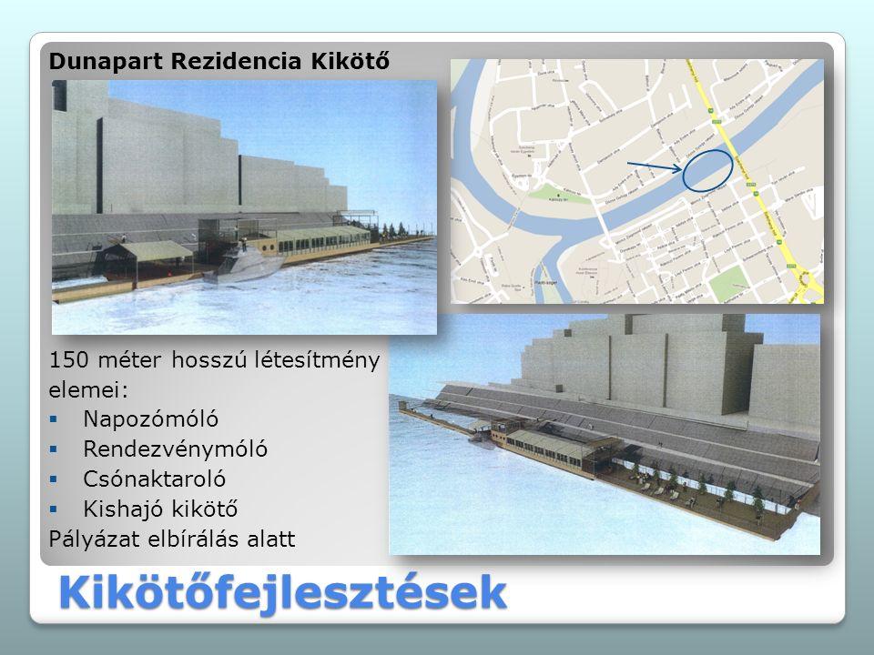 Kikötőfejlesztések Dunapart Rezidencia Kikötő 150 méter hosszú létesítmény e elemei:  Napozómóló  Rendezvénymóló  Csónaktaroló  Kishajó kikötő Pályázat elbírálás alatt
