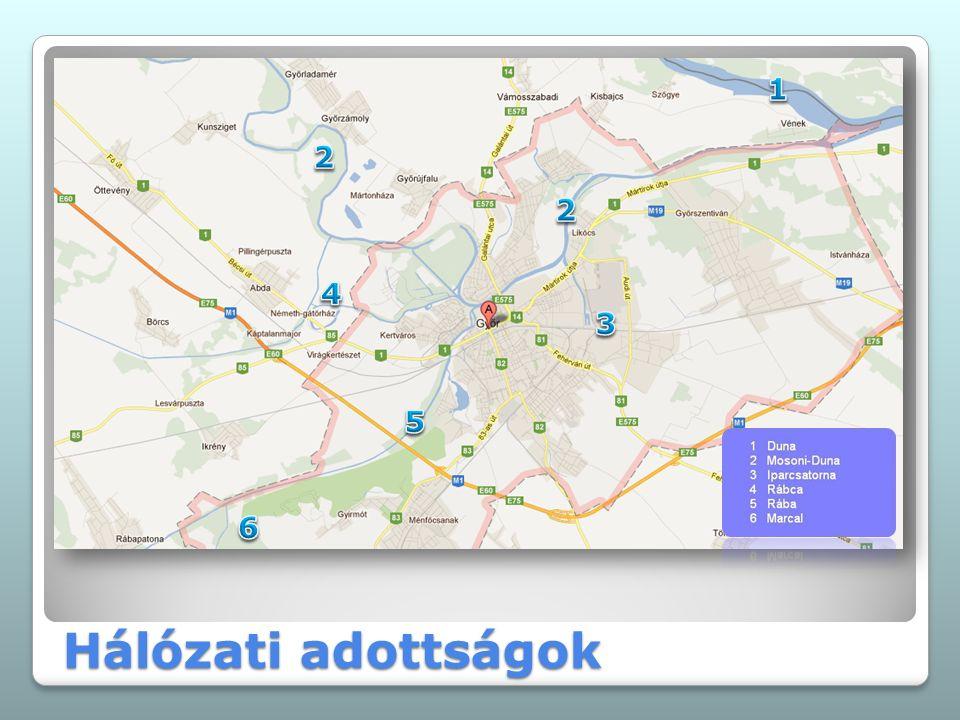 """Mosoni-Duna  teljes hossza 125 km  14 km-nyi nagyhajózásra """"alkalmas alsó szakasza közvetlen kapcsolatot biztosít a Dunához, melybe Gönyű felett, az 1794 fkm-nél torkollik  osztályba sorolt víziút a torkolat és Győr között  0-2 fkm VI/B – Gönyű Országos Közforgalmú Kikötő vízterülete (140/185 m x 15/22,8 m hajók/tolt kötelék 25 dm merüléssel)  2-14 fkm III."""