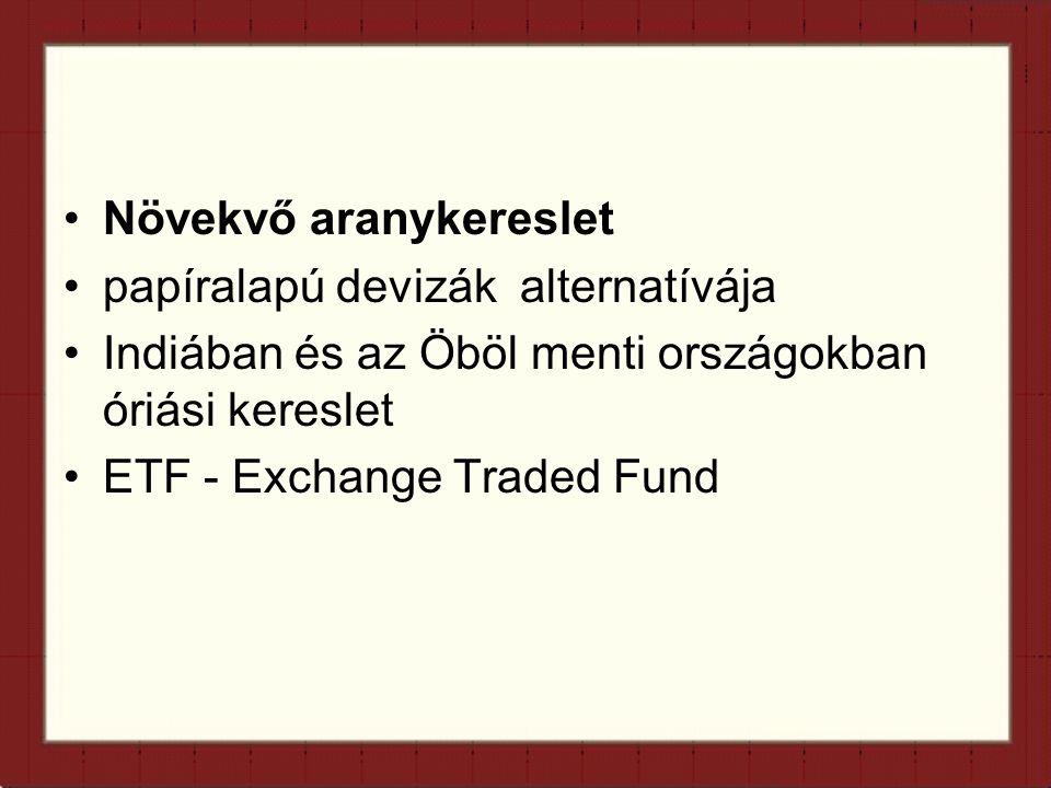 Növekvő aranykereslet papíralapú devizák alternatívája Indiában és az Öböl menti országokban óriási kereslet ETF - Exchange Traded Fund
