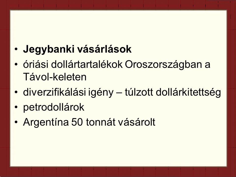 Jegybanki vásárlások óriási dollártartalékok Oroszországban a Távol-keleten diverzifikálási igény – túlzott dollárkitettség petrodollárok Argentína 50 tonnát vásárolt