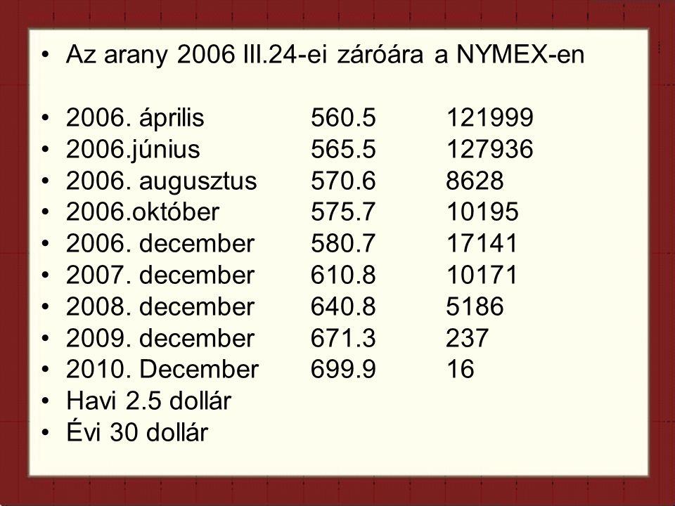 Az arany 2006 III.24-ei záróára a NYMEX-en 2006. április560.5 121999 2006.június565.5 127936 2006.