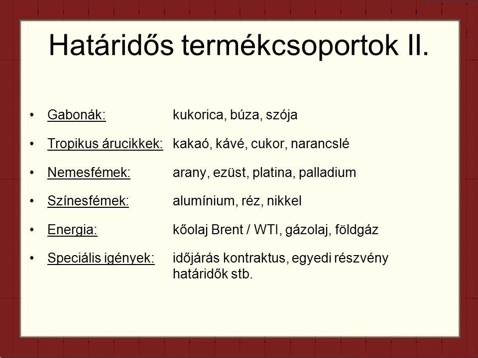 Határidős termékcsoportok II.