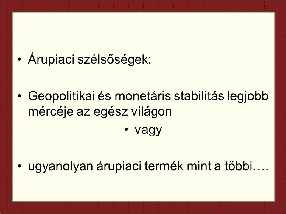 Árupiaci szélsőségek: Geopolitikai és monetáris stabilitás legjobb mércéje az egész világon vagy ugyanolyan árupiaci termék mint a többi….