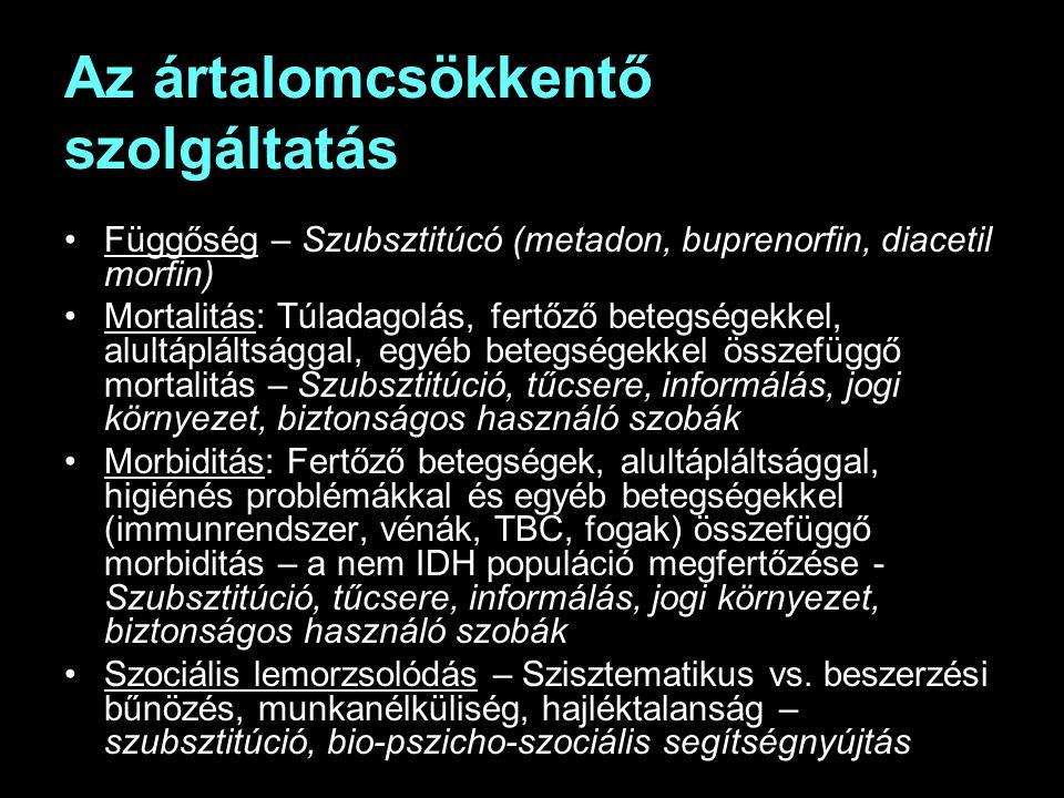 Az ártalomcsökkentő szolgáltatás Függőség – Szubsztitúcó (metadon, buprenorfin, diacetil morfin) Mortalitás: Túladagolás, fertőző betegségekkel, alultápláltsággal, egyéb betegségekkel összefüggő mortalitás – Szubsztitúció, tűcsere, informálás, jogi környezet, biztonságos használó szobák Morbiditás: Fertőző betegségek, alultápláltsággal, higiénés problémákkal és egyéb betegségekkel (immunrendszer, vénák, TBC, fogak) összefüggő morbiditás – a nem IDH populáció megfertőzése - Szubsztitúció, tűcsere, informálás, jogi környezet, biztonságos használó szobák Szociális lemorzsolódás – Szisztematikus vs.