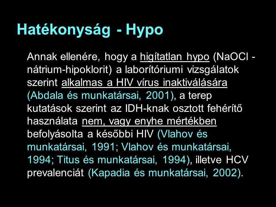 Hatékonyság - Hypo Annak ellenére, hogy a higítatlan hypo (NaOCl - nátrium-hipoklorit) a laborítóriumi vizsgálatok szerint alkalmas a HIV vírus inaktiválására (Abdala és munkatársai, 2001), a terep kutatások szerint az IDH-knak osztott fehérítő használata nem, vagy enyhe mértékben befolyásolta a későbbi HIV (Vlahov és munkatársai, 1991; Vlahov és munkatársai, 1994; Titus és munkatársai, 1994), illetve HCV prevalenciát (Kapadia és munkatársai, 2002).