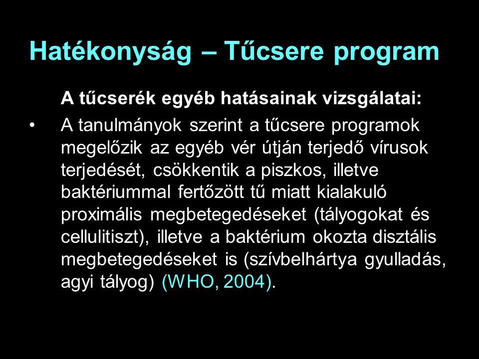 Hatékonyság – Tűcsere program A tűcserék egyéb hatásainak vizsgálatai: A tanulmányok szerint a tűcsere programok megelőzik az egyéb vér útján terjedő vírusok terjedését, csökkentik a piszkos, illetve baktériummal fertőzött tű miatt kialakuló proximális megbetegedéseket (tályogokat és cellulitiszt), illetve a baktérium okozta disztális megbetegedéseket is (szívbelhártya gyulladás, agyi tályog) (WHO, 2004).