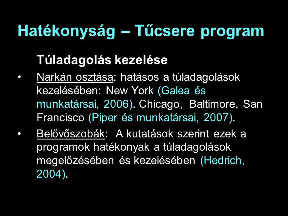 Hatékonyság – Tűcsere program Túladagolás kezelése Narkán osztása: hatásos a túladagolások kezelésében: New York (Galea és munkatársai, 2006).
