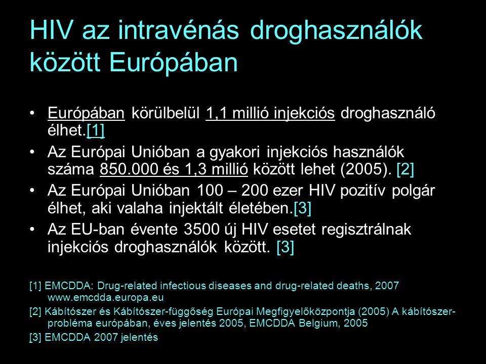 Hatékonyság – Tűcsere program Országok közötti összehasonlítások Commonwealth Department of Health and Ageing, (2002): a HIV prevalenciákat hasonlította össze 24 ország 103 városában, amelyekből 16 országban voltak tűcsere programok.