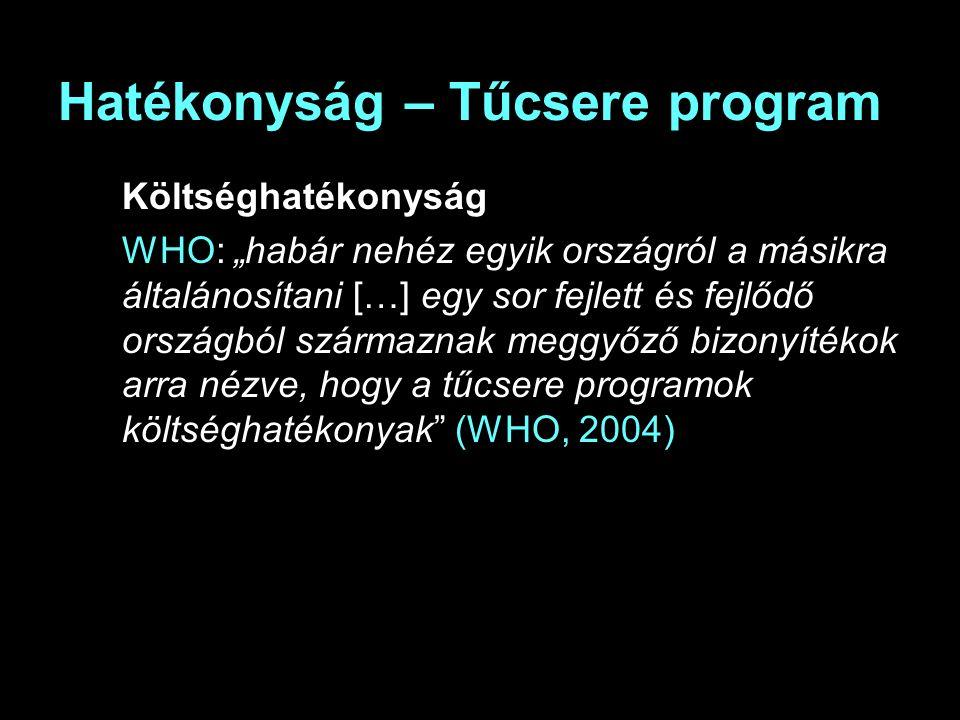 """Hatékonyság – Tűcsere program Költséghatékonyság WHO: """"habár nehéz egyik országról a másikra általánosítani […] egy sor fejlett és fejlődő országból származnak meggyőző bizonyítékok arra nézve, hogy a tűcsere programok költséghatékonyak (WHO, 2004)"""