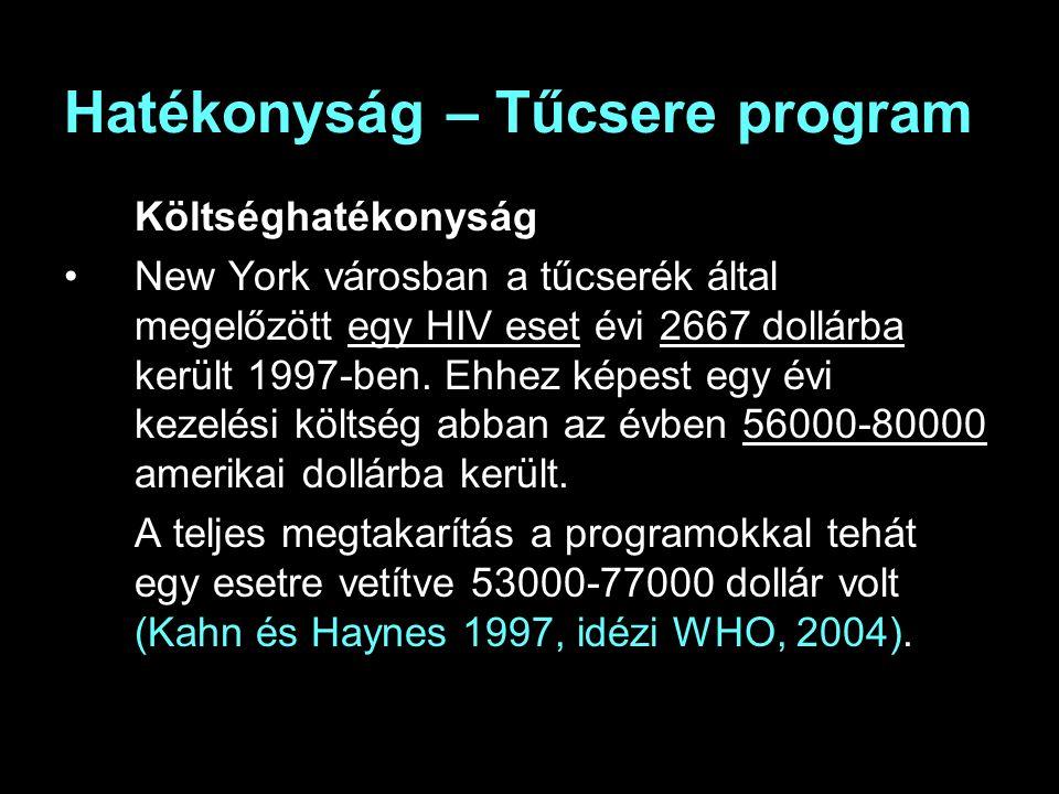 Hatékonyság – Tűcsere program Költséghatékonyság New York városban a tűcserék által megelőzött egy HIV eset évi 2667 dollárba került 1997-ben.