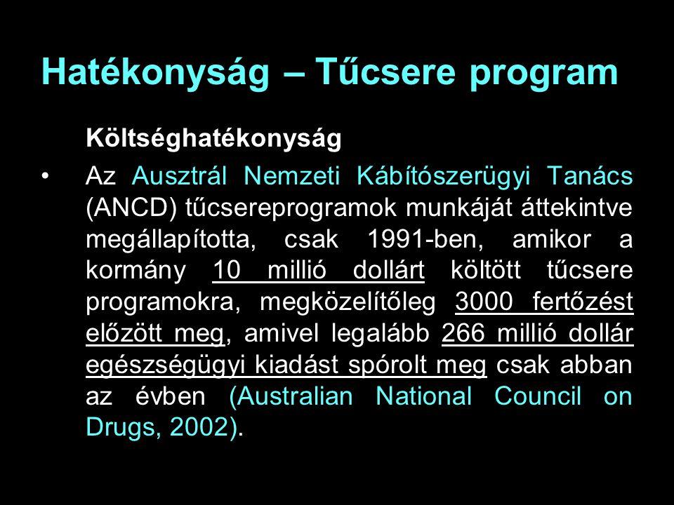 Hatékonyság – Tűcsere program Költséghatékonyság Az Ausztrál Nemzeti Kábítószerügyi Tanács (ANCD) tűcsereprogramok munkáját áttekintve megállapította, csak 1991-ben, amikor a kormány 10 millió dollárt költött tűcsere programokra, megközelítőleg 3000 fertőzést előzött meg, amivel legalább 266 millió dollár egészségügyi kiadást spórolt meg csak abban az évben (Australian National Council on Drugs, 2002).