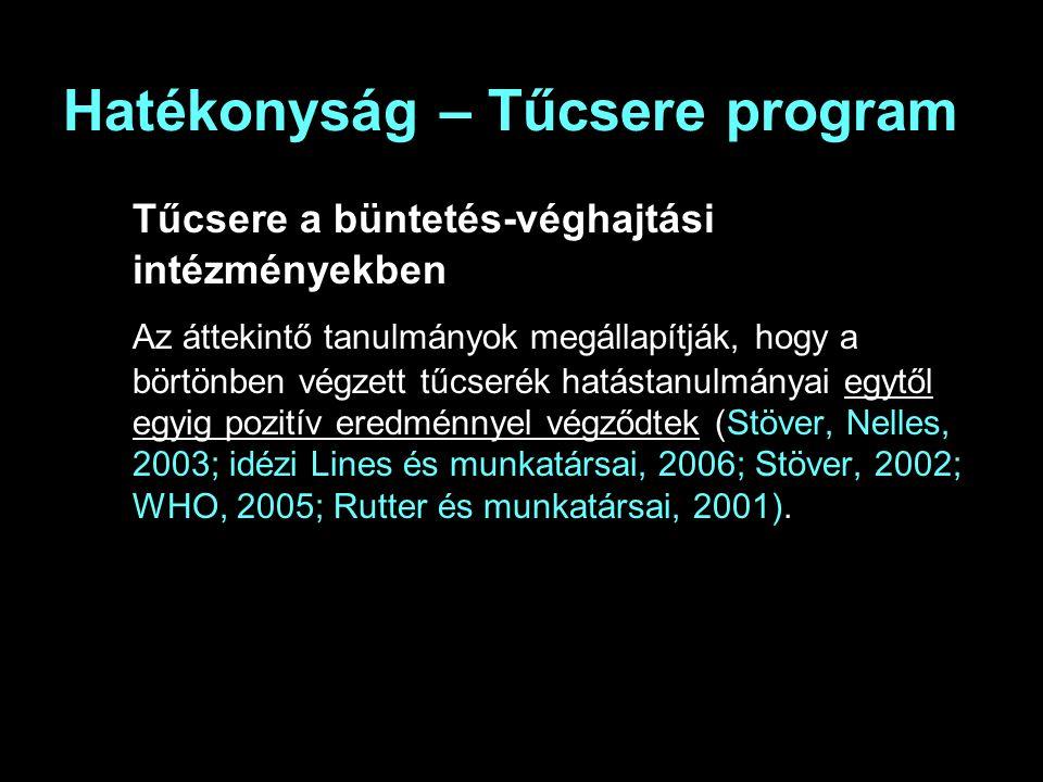 Hatékonyság – Tűcsere program Tűcsere a büntetés-véghajtási intézményekben Az áttekintő tanulmányok megállapítják, hogy a börtönben végzett tűcserék hatástanulmányai egytől egyig pozitív eredménnyel végződtek (Stöver, Nelles, 2003; idézi Lines és munkatársai, 2006; Stöver, 2002; WHO, 2005; Rutter és munkatársai, 2001).