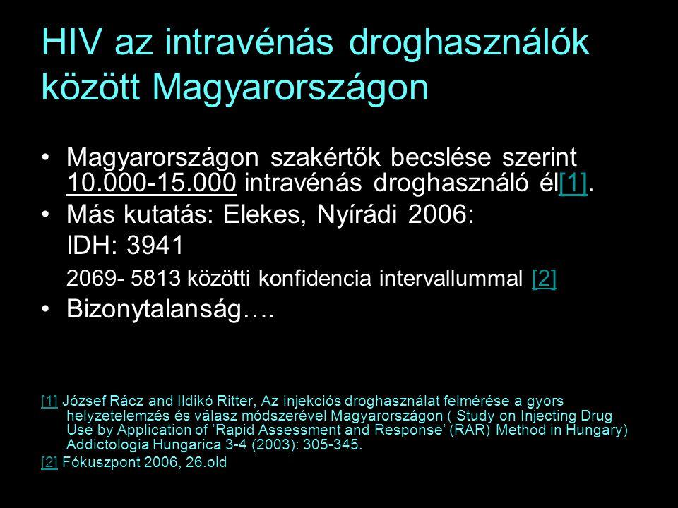 HIV az intravénás droghasználók között Magyarországon Magyarországon szakértők becslése szerint 10.000-15.000 intravénás droghasználó él[1].[1] Más kutatás: Elekes, Nyírádi 2006: IDH: 3941 2069- 5813 közötti konfidencia intervallummal [2][2] Bizonytalanság….