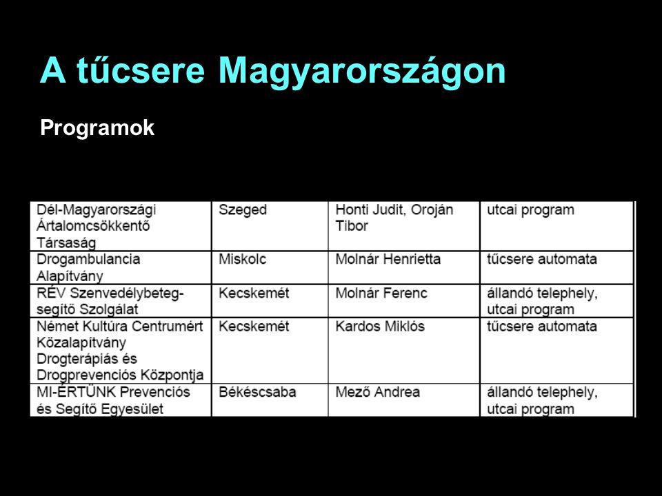 A tűcsere Magyarországon Programok