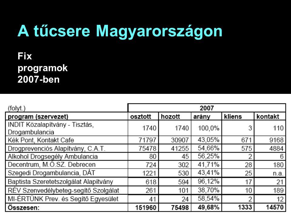 A tűcsere Magyarországon Fix programok 2007-ben