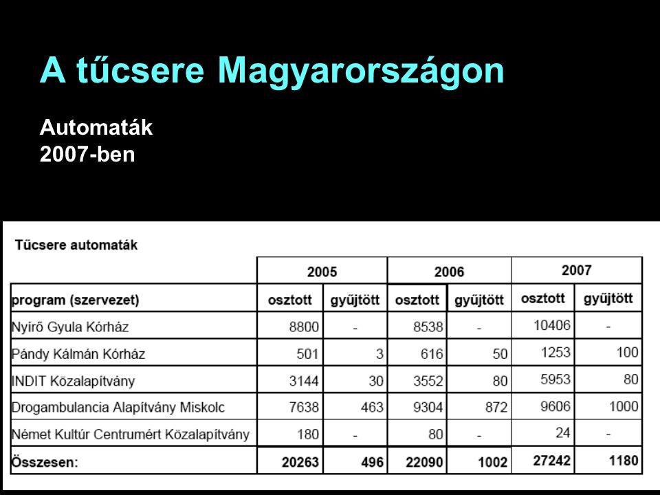 A tűcsere Magyarországon Automaták 2007-ben