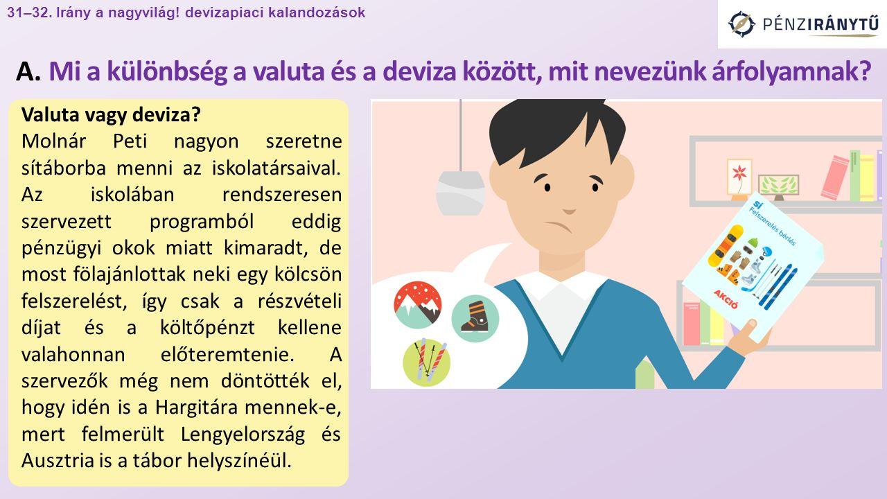 Valuta vagy deviza. Molnár Peti nagyon szeretne sítáborba menni az iskolatársaival.