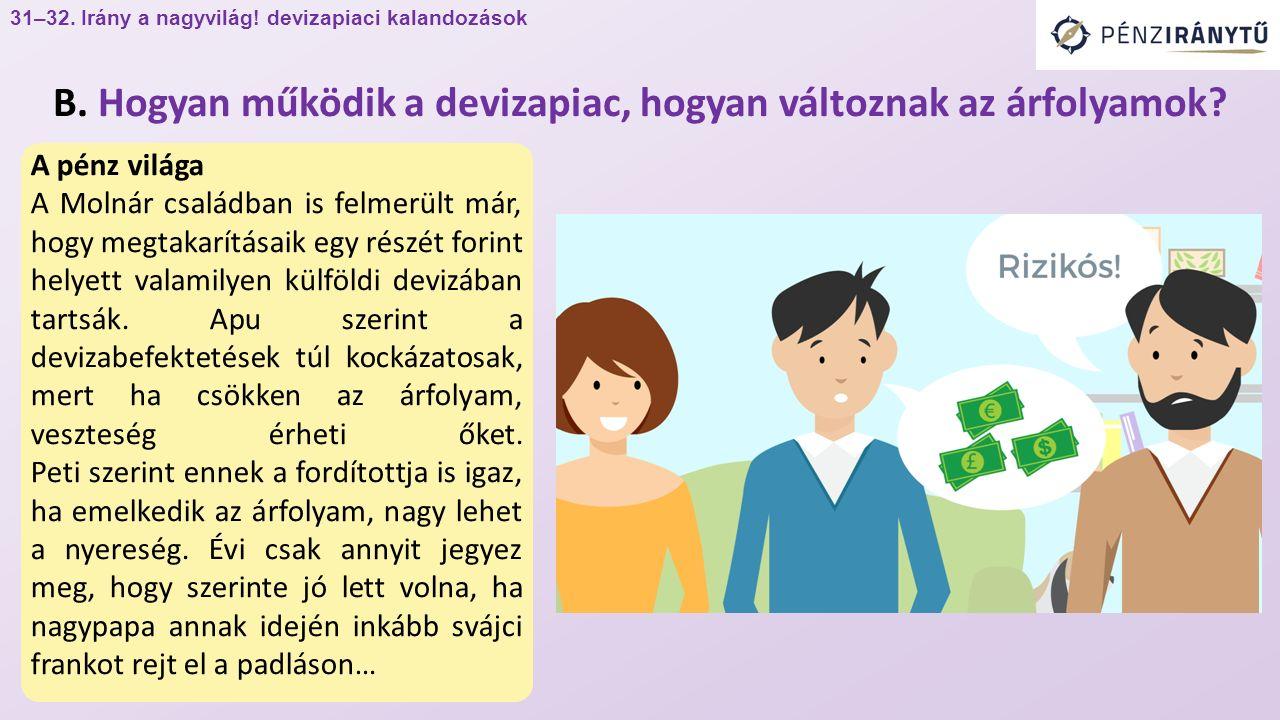 A pénz világa A Molnár családban is felmerült már, hogy megtakarításaik egy részét forint helyett valamilyen külföldi devizában tartsák.