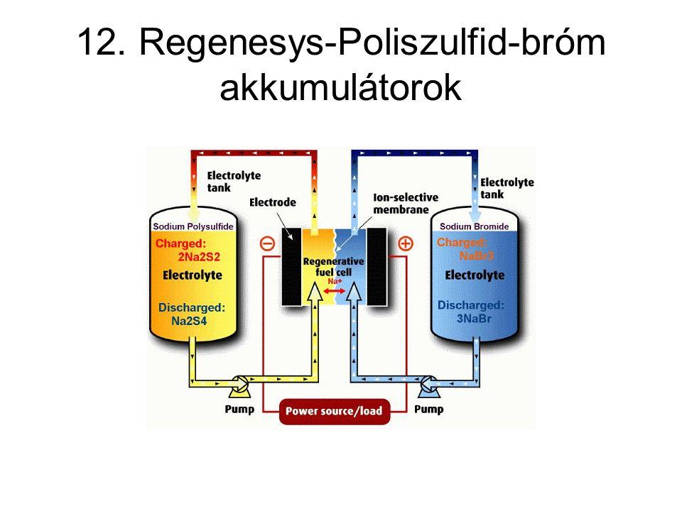 12. Regenesys-Poliszulfid-bróm akkumulátorok