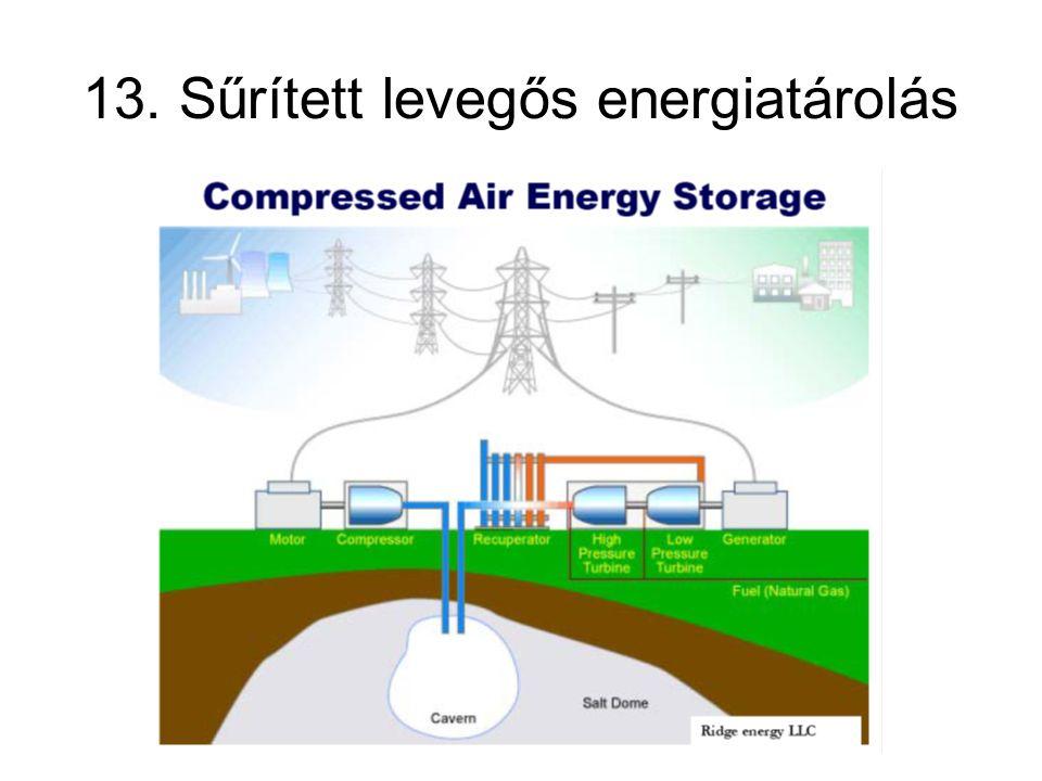13. Sűrített levegős energiatárolás