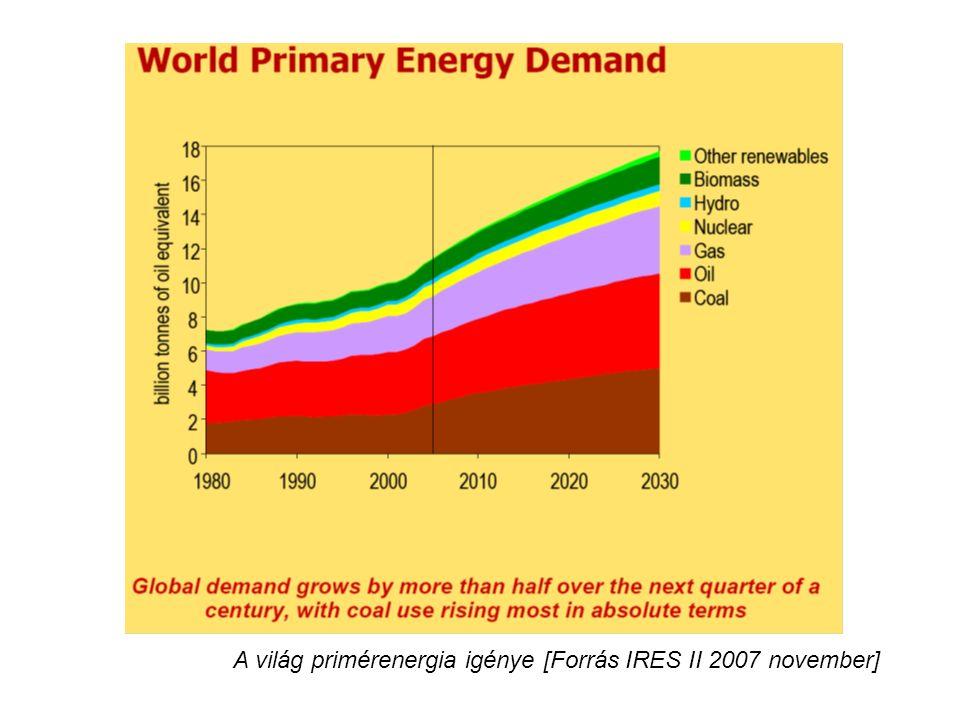 A világ primérenergia igénye [Forrás IRES II 2007 november]