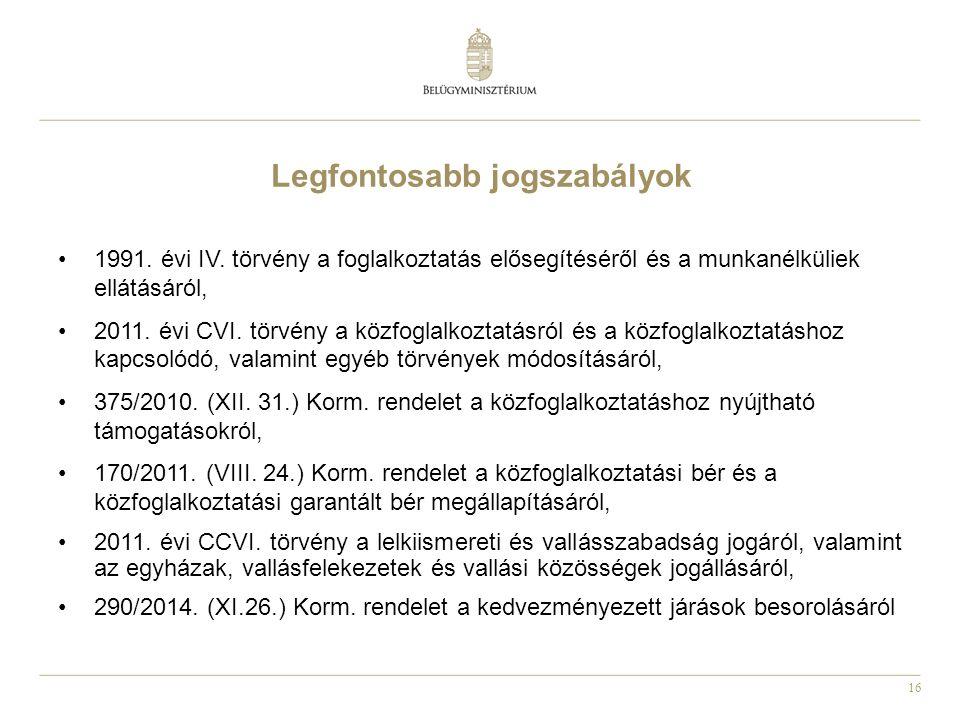 16 Legfontosabb jogszabályok 1991. évi IV.