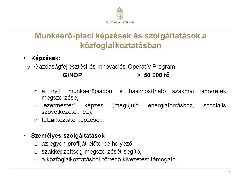 """5 Munkaerő-piaci képzések és szolgáltatások a közfoglalkoztatásban Képzések: o Gazdaságfejlesztési és Innovációs Operatív Program GINOP 50 000 fő o a nyílt munkaerőpiacon is hasznosítható szakmai ismeretek megszerzése, o """"ezermester képzés (megújuló energiaforráshoz, szociális szövetkezetekhez), o felzárkóztató képzések."""