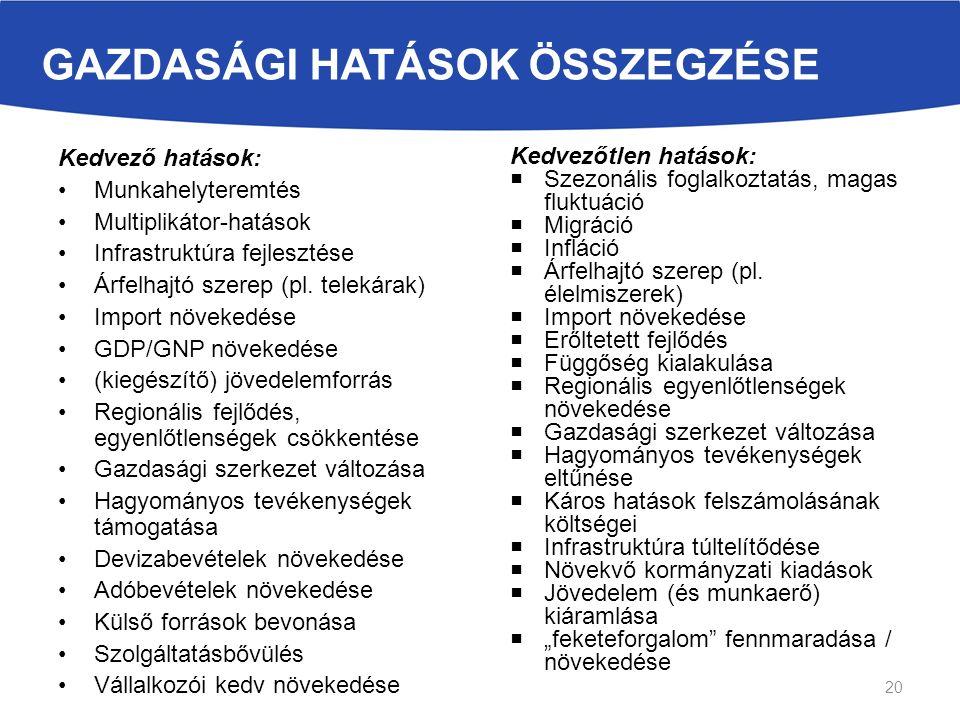 GAZDASÁGI HATÁSOK ÖSSZEGZÉSE Kedvező hatások: Munkahelyteremtés Multiplikátor-hatások Infrastruktúra fejlesztése Árfelhajtó szerep (pl.