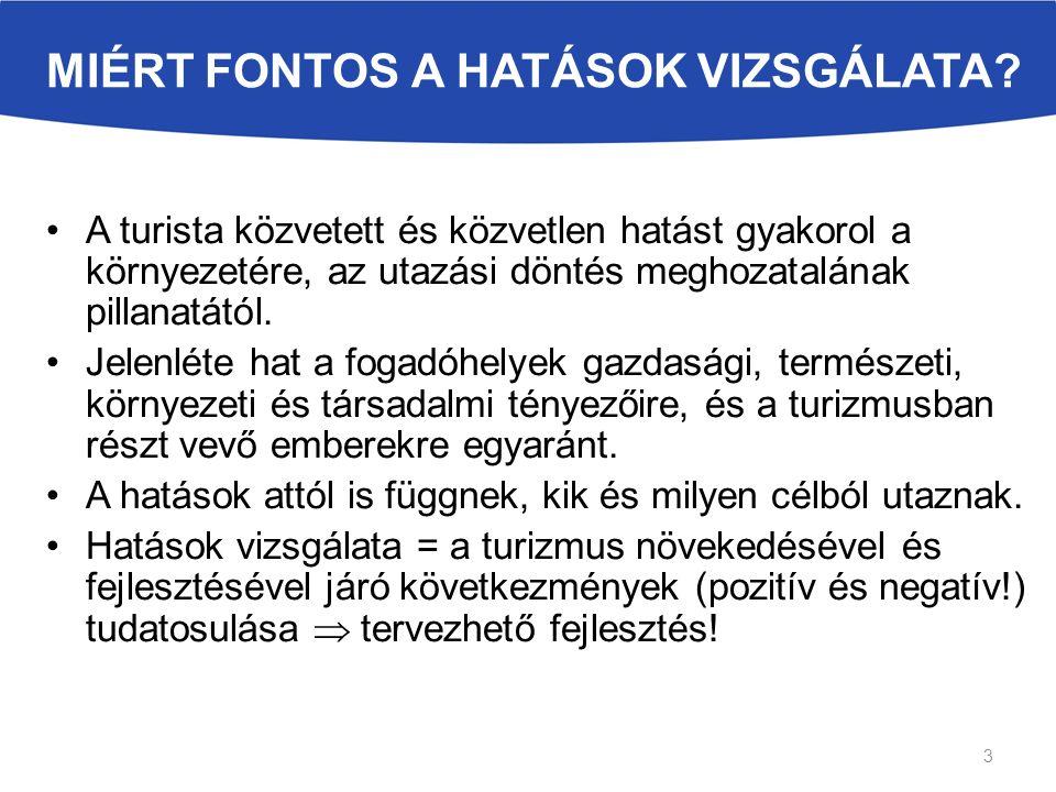 MIÉRT FONTOS A HATÁSOK VIZSGÁLATA.