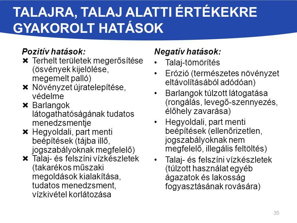 TALAJRA, TALAJ ALATTI ÉRTÉKEKRE GYAKOROLT HATÁSOK Pozitív hatások:  Terhelt területek megerősítése (ösvények kijelölése, megemelt palló)  Növényzet újratelepítése, védelme  Barlangok látogathatóságának tudatos menedzsmentje  Hegyoldali, part menti beépítések (tájba illő, jogszabályoknak megfelelő)  Talaj- és felszíni vízkészletek (takarékos műszaki megoldások kialakítása, tudatos menedzsment, vízkivétel korlátozása Negatív hatások: Talaj-tömörítés Erózió (természetes növényzet eltávolításából adódóan) Barlangok túlzott látogatása (rongálás, levegő-szennyezés, élőhely zavarása) Hegyoldali, part menti beépítések (ellenőrizetlen, jogszabályoknak nem megfelelő, illegális feltöltés) Talaj- és felszíni vízkészletek (túlzott használat egyéb ágazatok és lakosság fogyasztásának rovására) 35