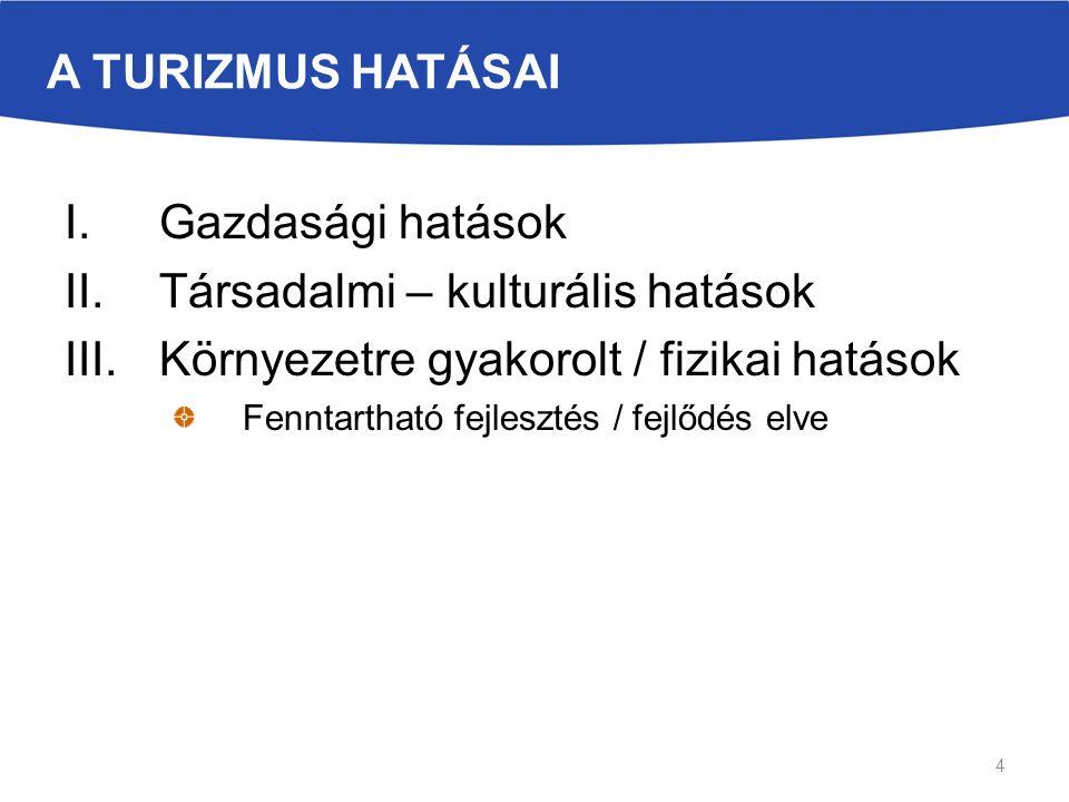 A TURIZMUS HATÁSAI I.Gazdasági hatások II.Társadalmi – kulturális hatások III.Környezetre gyakorolt / fizikai hatások Fenntartható fejlesztés / fejlődés elve 4