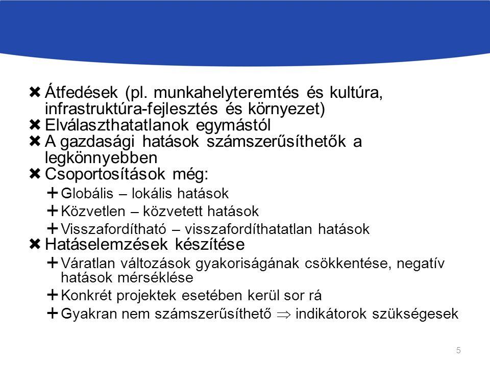  Átfedések (pl.