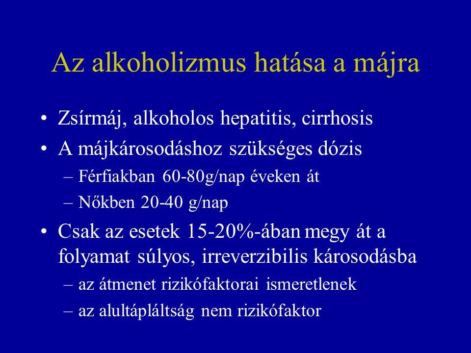 Az alkoholizmus hatása a májra Zsírmáj, alkoholos hepatitis, cirrhosis A májkárosodáshoz szükséges dózis –Férfiakban 60-80g/nap éveken át –Nőkben 20-40 g/nap Csak az esetek 15-20%-ában megy át a folyamat súlyos, irreverzibilis károsodásba –az átmenet rizikófaktorai ismeretlenek –az alultápláltság nem rizikófaktor