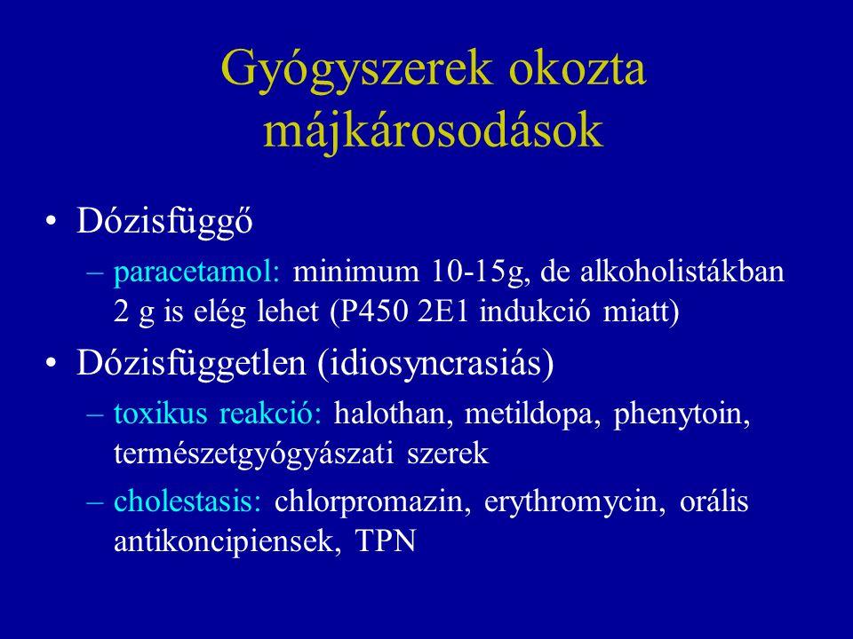 Gyógyszerek okozta májkárosodások Dózisfüggő –paracetamol: minimum 10-15g, de alkoholistákban 2 g is elég lehet (P450 2E1 indukció miatt) Dózisfüggetlen (idiosyncrasiás) –toxikus reakció: halothan, metildopa, phenytoin, természetgyógyászati szerek –cholestasis: chlorpromazin, erythromycin, orális antikoncipiensek, TPN
