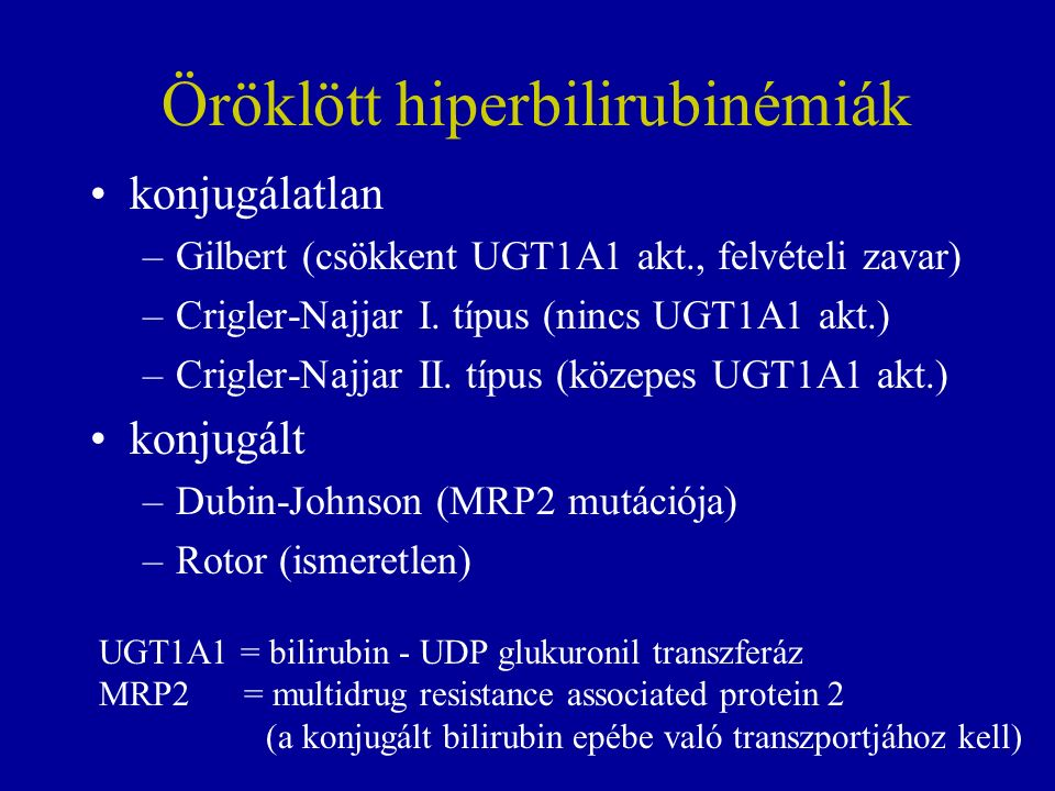 Öröklött hiperbilirubinémiák konjugálatlan –Gilbert (csökkent UGT1A1 akt., felvételi zavar) –Crigler-Najjar I.