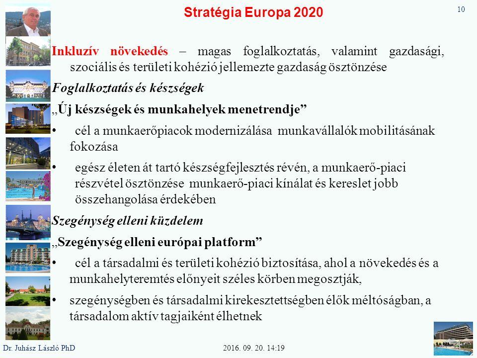 """Stratégia Europa 2020 Inkluzív növekedés – magas foglalkoztatás, valamint gazdasági, szociális és területi kohézió jellemezte gazdaság ösztönzése Foglalkoztatás és készségek """"Új készségek és munkahelyek menetrendje cél a munkaerőpiacok modernizálása munkavállalók mobilitásának fokozása egész életen át tartó készségfejlesztés révén, a munkaerő-piaci részvétel ösztönzése munkaerő-piaci kínálat és kereslet jobb összehangolása érdekében Szegénység elleni küzdelem """"Szegénység elleni európai platform cél a társadalmi és területi kohézió biztosítása, ahol a növekedés és a munkahelyteremtés előnyeit széles körben megosztják, szegénységben és társadalmi kirekesztettségben élők méltóságban, a társadalom aktív tagjaiként élhetnek 10 2016."""