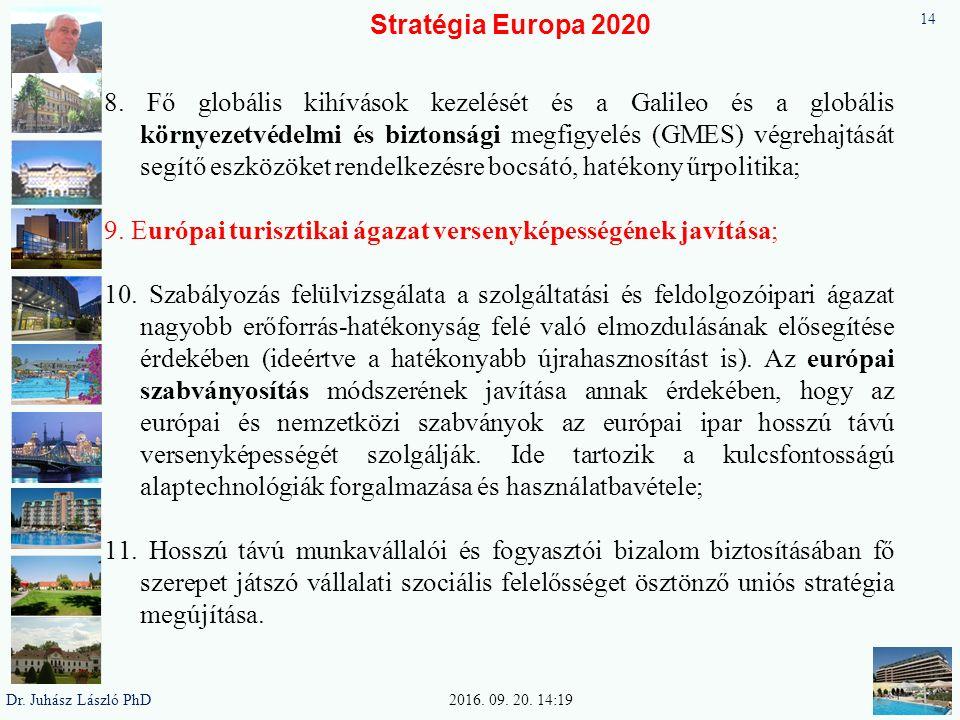Stratégia Europa 2020 8. Fő globális kihívások kezelését és a Galileo és a globális környezetvédelmi és biztonsági megfigyelés (GMES) végrehajtását se