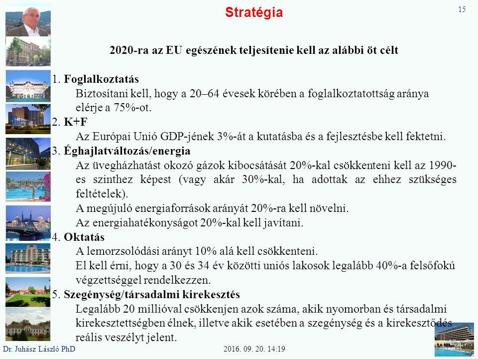 Stratégia 15 2020-ra az EU egészének teljesítenie kell az alábbi öt célt 1.
