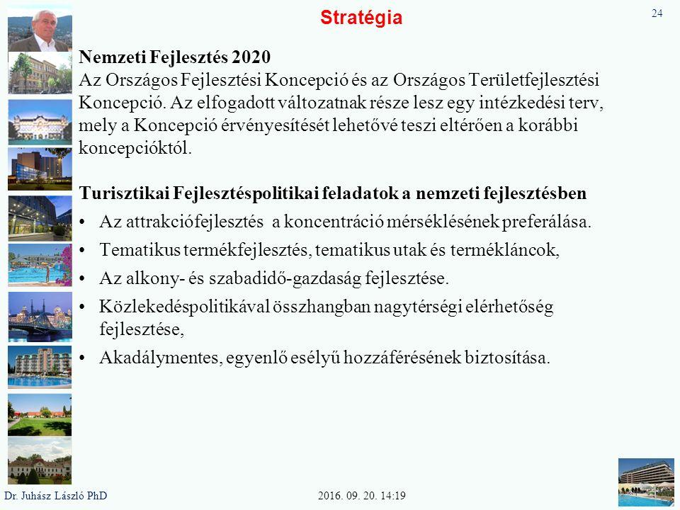 Stratégia Nemzeti Fejlesztés 2020 Az Országos Fejlesztési Koncepció és az Országos Területfejlesztési Koncepció.