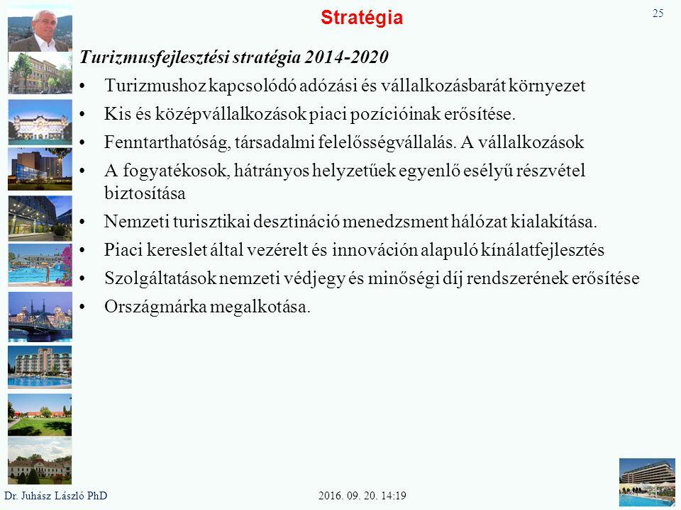 Stratégia Turizmusfejlesztési stratégia 2014-2020 Turizmushoz kapcsolódó adózási és vállalkozásbarát környezet Kis és középvállalkozások piaci pozíció