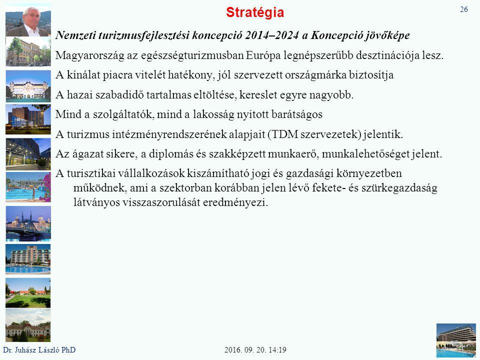 Stratégia Nemzeti turizmusfejlesztési koncepció 2014–2024 a Koncepció jövőképe Magyarország az egészségturizmusban Európa legnépszerűbb desztinációja lesz.